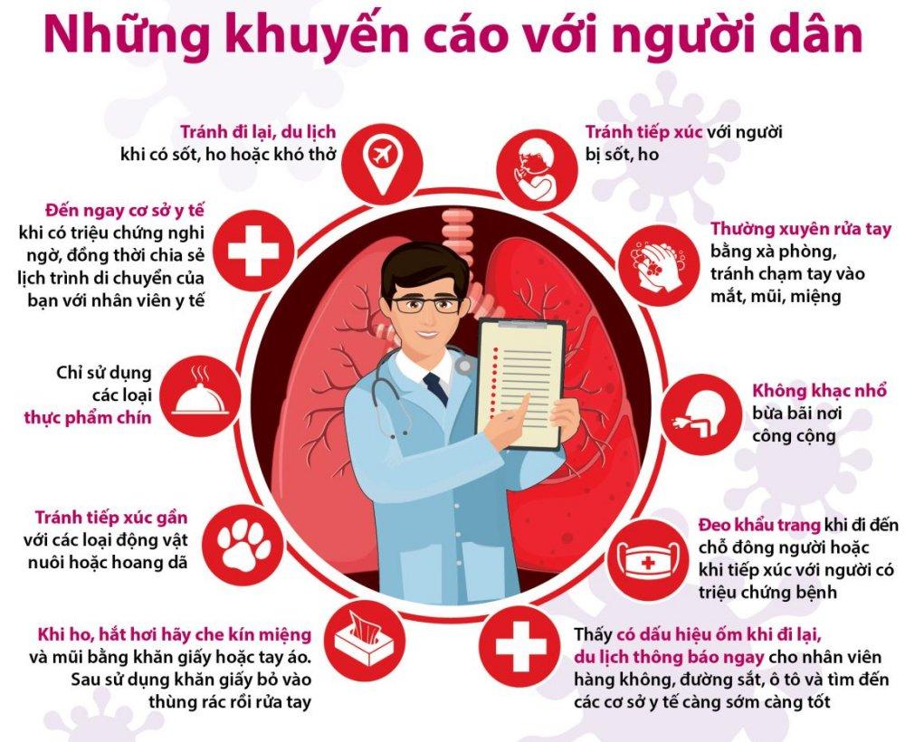 Những khuyến cáo của bộ y tế phòng chống dịch bệnh viêm phổi Vũ Hán
