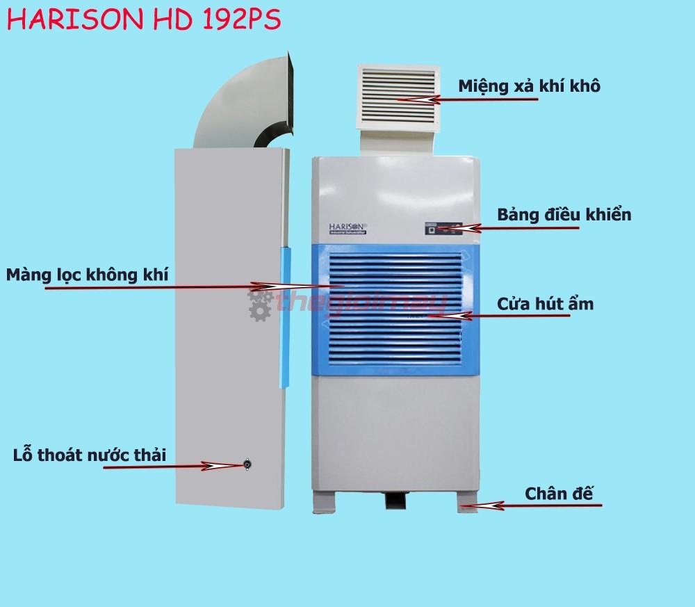 Cấu tạo bên ngoài máy xử lý ẩm Harison HD 192PS