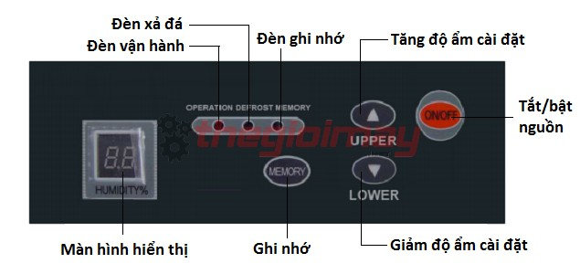 Bảng điều khiển máy xử lý ẩm Harison HD 192PS